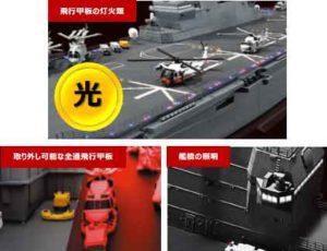 週刊護衛艦 いずもをつくるの模型ギミック