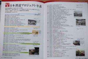 隔週刊「鉄道 ザ・プロジェクト」創刊号の年表